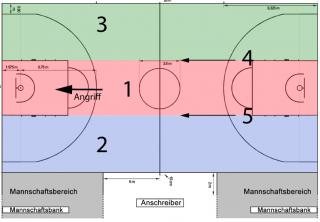 basketball_3koridore
