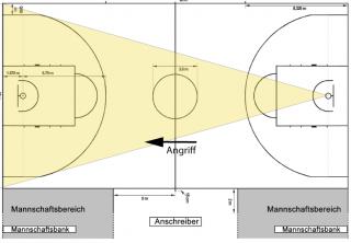 basketball_verteidigunszone_pos1