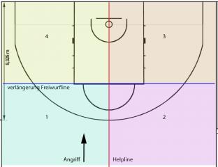 basketballhalb_help_4zonen