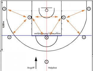 basketballhalb_pass_2_3_4_5