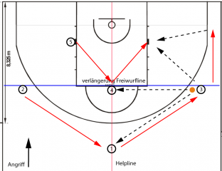 basketballhalb_pass_rotation2