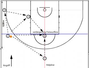 basketballhalb_pass_rotation4_2