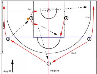 basketballhalb_pass_rotation_center-ball