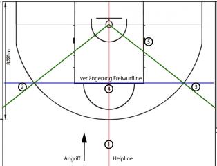 basketballhalb_pos2_3