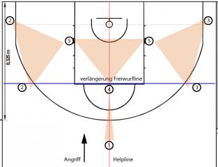 basketballhalb_pos4_5_pass