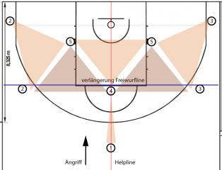 basketballhalb_pos4_5_pass_optional